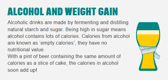 Alcohol and weight gain - Alcoholic drinks are made by fermenting and distilling natural starch and sugar. Being high in sugar means alcohol contains lots of calories